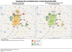Austin MSA area Market comparisons